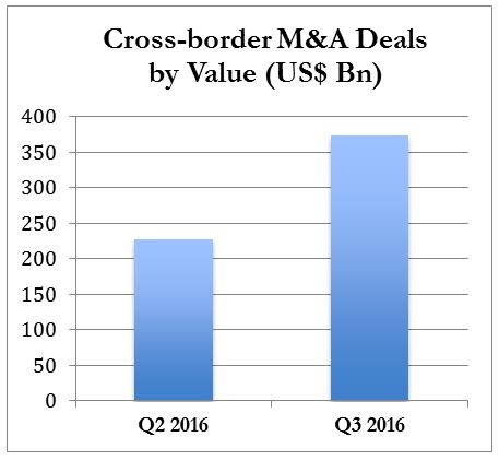 Versailles Group m&a I want to sell my company